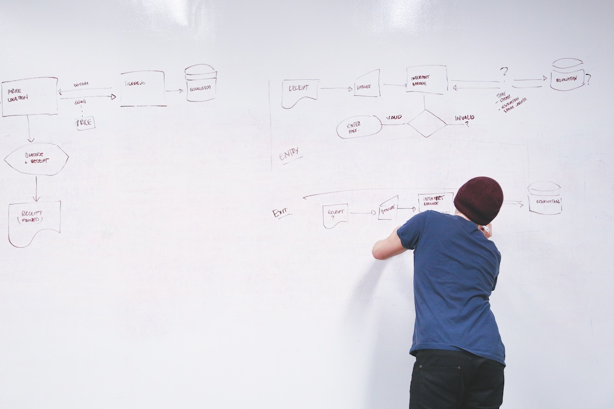 A person writes at a white board using a flow chart to create a simple plan he can understand and follow.