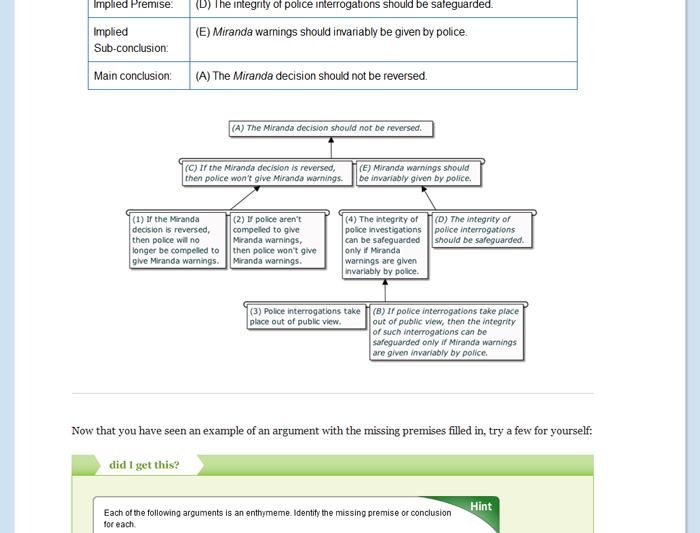 Premise Indicator Words: See All OLI Courses